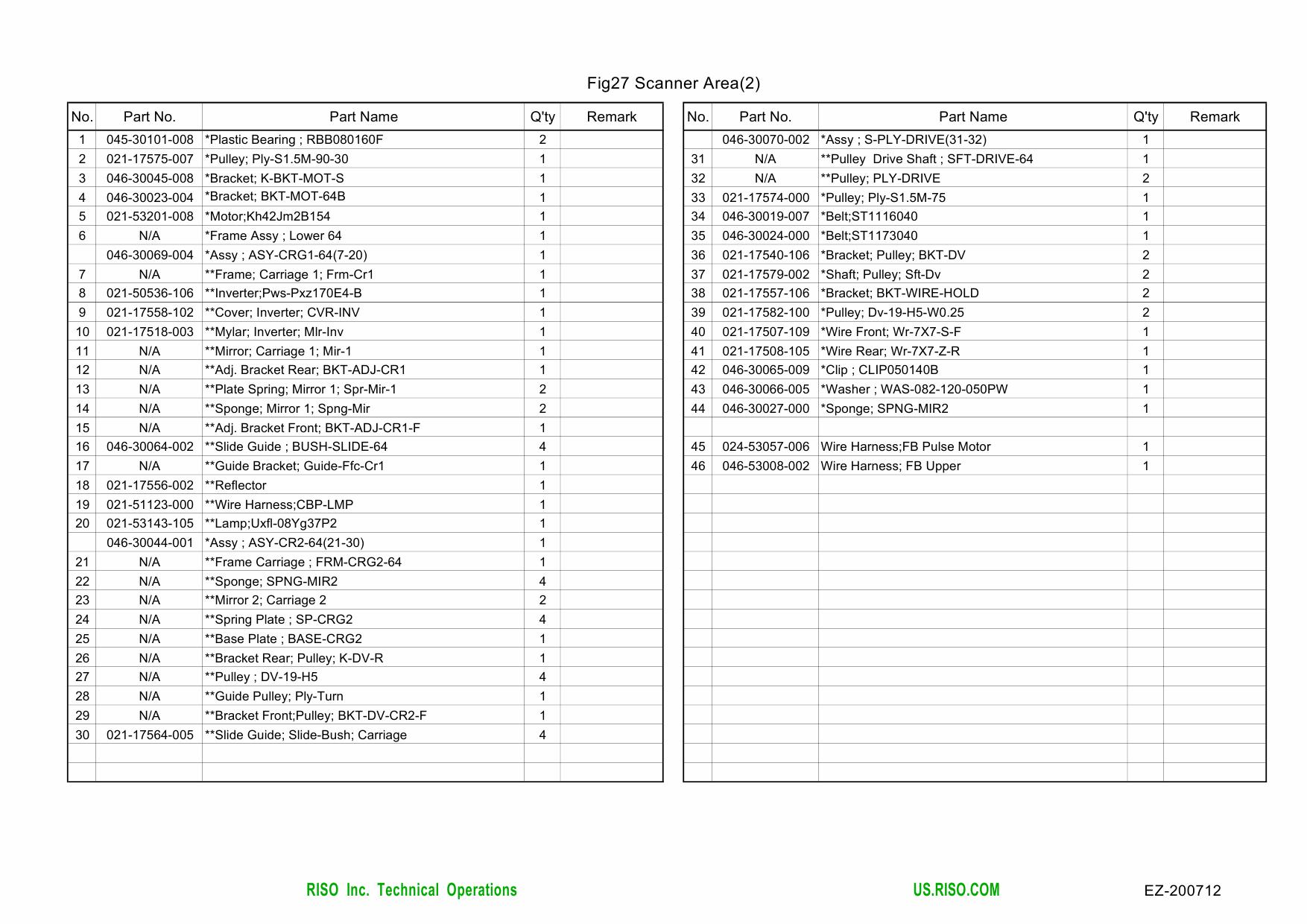 Service Manual Pdf